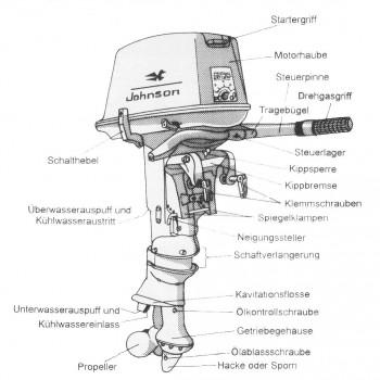 Johnson 18PS Aubo_Zeichnung