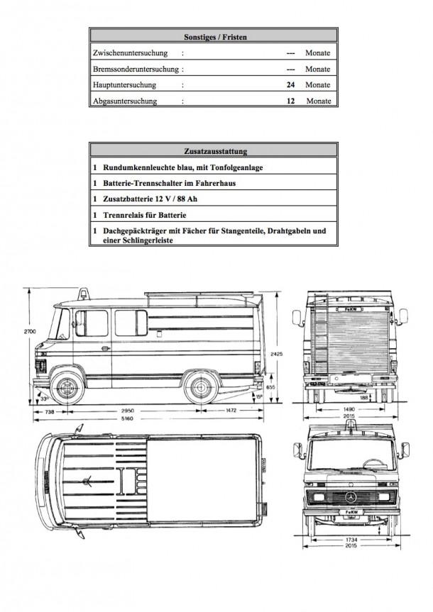 III6_Typenblatt_FeKW_1005_87