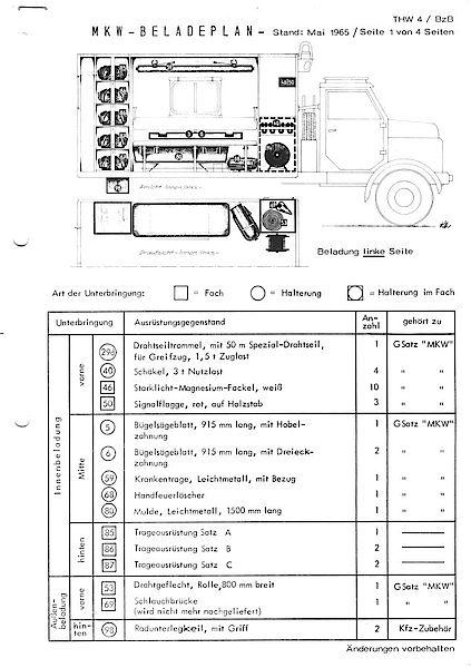 csm_sk-MKW-Beladeplan-Hanomag-AL28-01_cf97e325fb