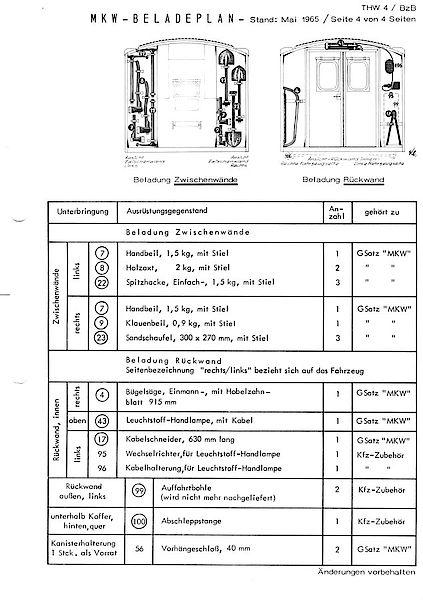 csm_sk-MKW-Beladeplan-Hanomag-AL28-04_d123826b16